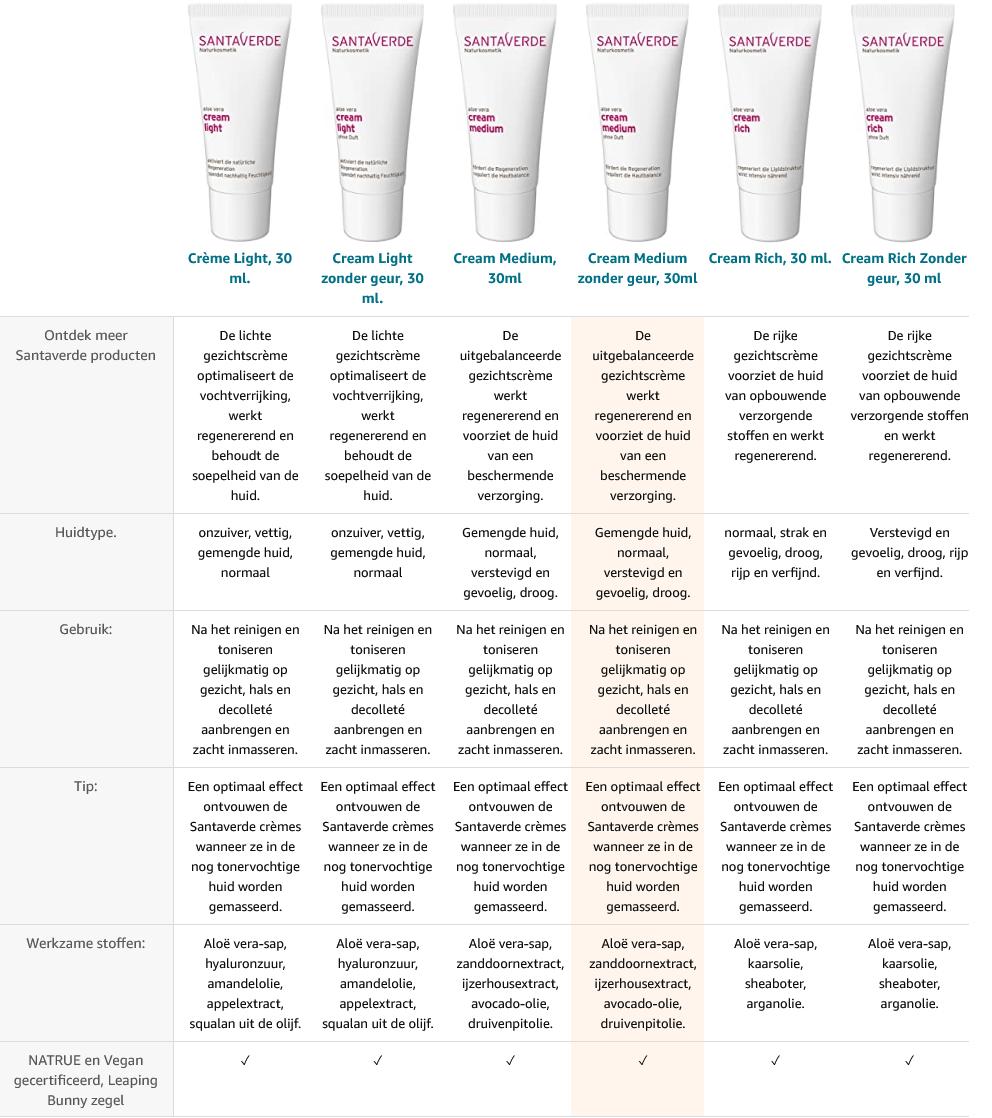 Overzicht SantaVerde producten